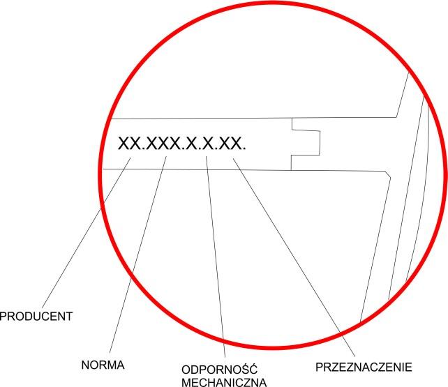 symbole na oprawkach