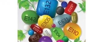 """Sztuczne barwniki i konserwanty, czyli """"niebezpieczna chemia"""" w jedzeniu"""